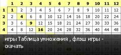 игры Таблица умножения , флэш игры - скачать