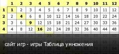 сайт игр - игры Таблица умножения