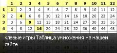 клевые игры Таблица умножения на нашем сайте