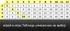 играй в игры Таблица умножения на выбор