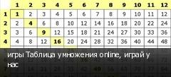 игры Таблица умножения online, играй у нас