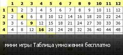 мини игры Таблица умножения бесплатно
