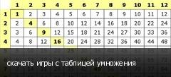 скачать игры с таблицей умножения