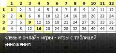клевые онлайн игры - игры с таблицей умножения