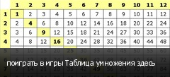 поиграть в игры Таблица умножения здесь