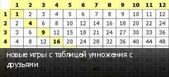 новые игры с таблицей умножения с друзьями