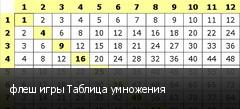 флеш игры Таблица умножения