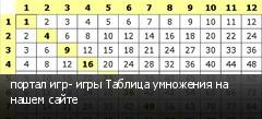 портал игр- игры Таблица умножения на нашем сайте