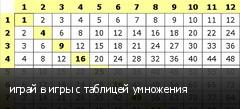 играй в игры с таблицей умножения