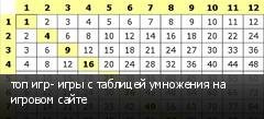 топ игр- игры с таблицей умножения на игровом сайте