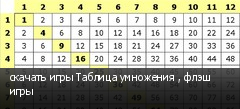 скачать игры Таблица умножения , флэш игры