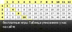 бесплатные игры Таблица умножения у нас на сайте