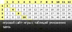 игровой сайт- игры с таблицей умножения здесь