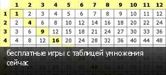 бесплатные игры с таблицей умножения сейчас