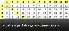 играй в игры Таблица умножения в сети