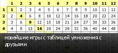новейшие игры с таблицей умножения с друзьями