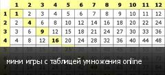 мини игры с таблицей умножения online