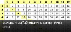 скачать игры Таблица умножения , мини игры