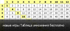новые игры Таблица умножения бесплатно