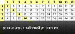 разные игры с таблицей умножения