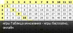 игры Таблица умножения - игры бесплатно, онлайн