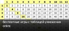 бесплатные игры с таблицей умножения online