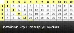 китайские игры Таблица умножения