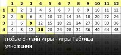 любые онлайн игры - игры Таблица умножения