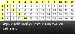 игры с таблицей умножения на лучшем сайте игр