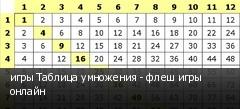 игры Таблица умножения - флеш игры онлайн