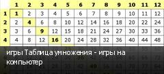 игры Таблица умножения - игры на компьютер