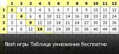flash игры Таблица умножения бесплатно