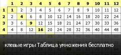 клевые игры Таблица умножения бесплатно