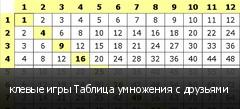 клевые игры Таблица умножения с друзьями