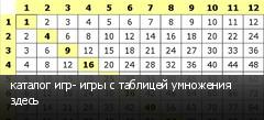 каталог игр- игры с таблицей умножения здесь
