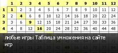 любые игры Таблица умножения на сайте игр