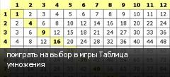 поиграть на выбор в игры Таблица умножения