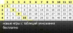 новые игры с таблицей умножения бесплатно
