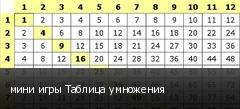 мини игры Таблица умножения