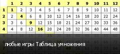 любые игры Таблица умножения