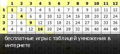 бесплатные игры с таблицей умножения в интернете