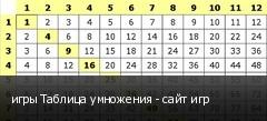 игры Таблица умножения - сайт игр