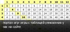 портал игр- игры с таблицей умножения у нас на сайте