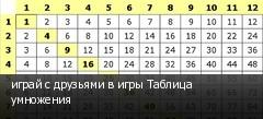 играй с друзьями в игры Таблица умножения