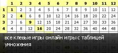 все клевые игры онлайн игры с таблицей умножения