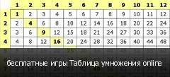 бесплатные игры Таблица умножения online