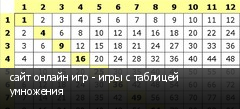 сайт онлайн игр - игры с таблицей умножения