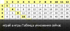 играй в игры Таблица умножения сейчас