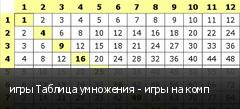 игры Таблица умножения - игры на комп