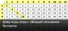 флеш игры, игры с таблицей умножения - бесплатно